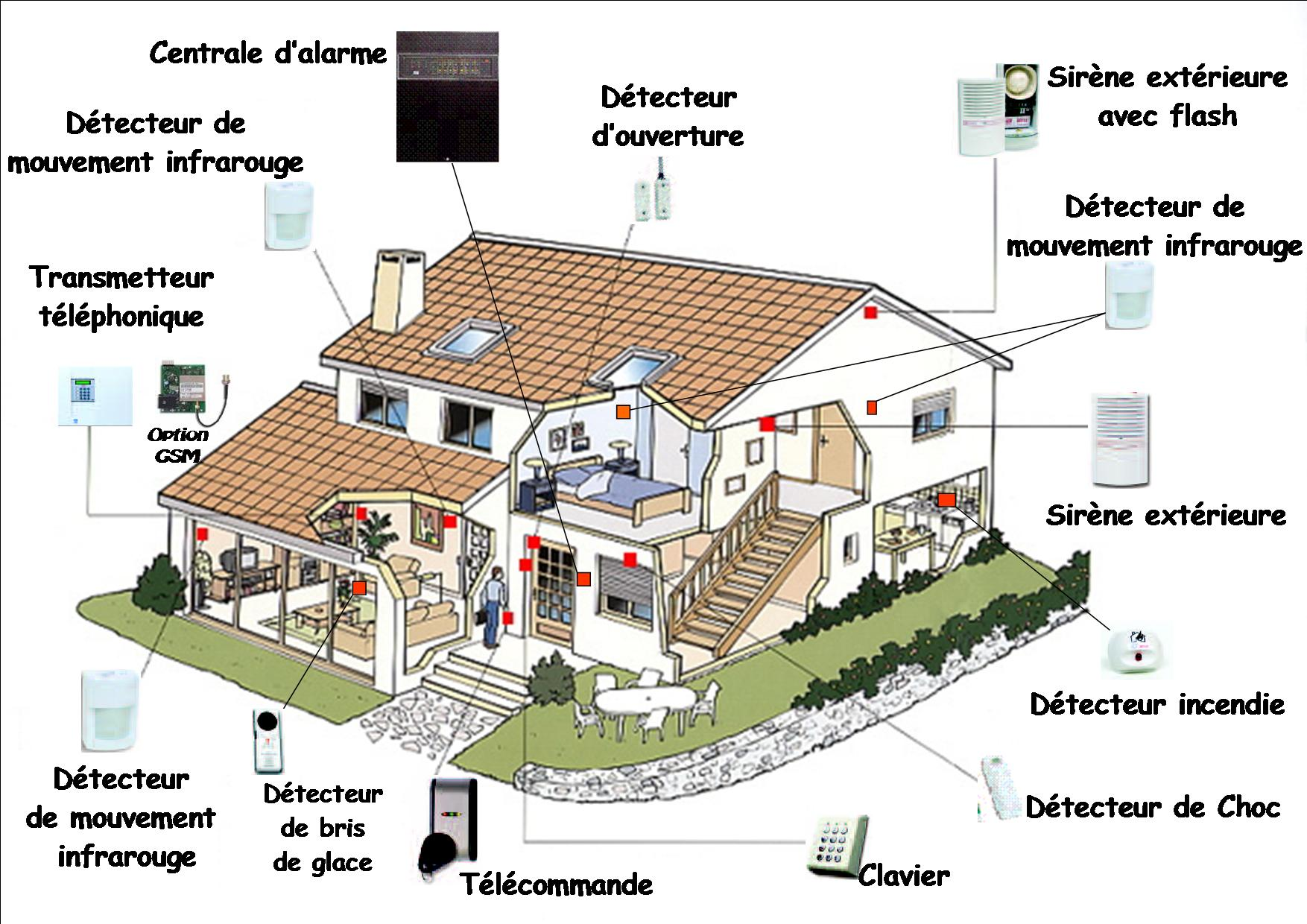 Installationdépannagerénovationmaintenanceélectriqueélectricité - Faire l electricite de sa maison